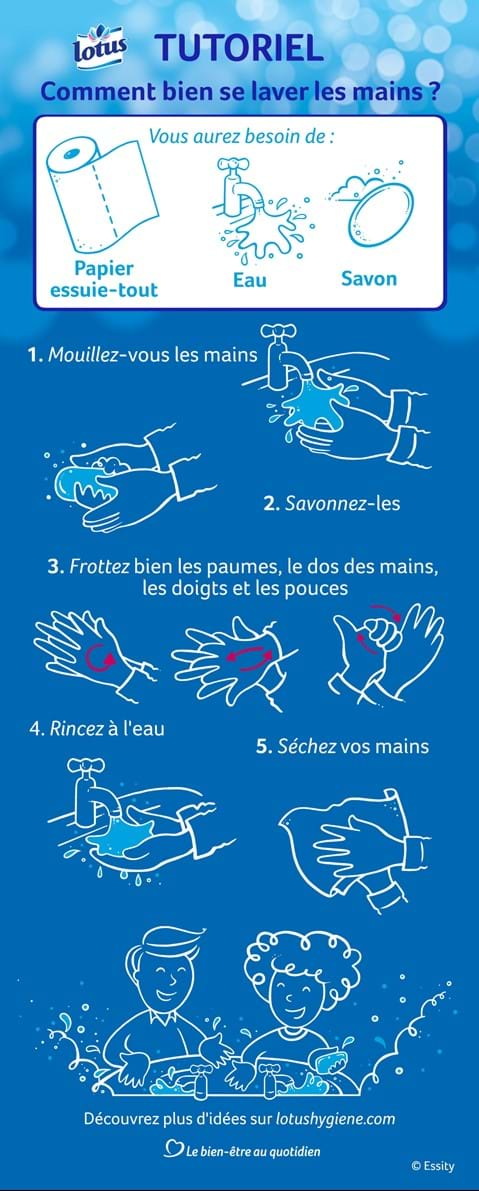 lavage des mains guide jpg